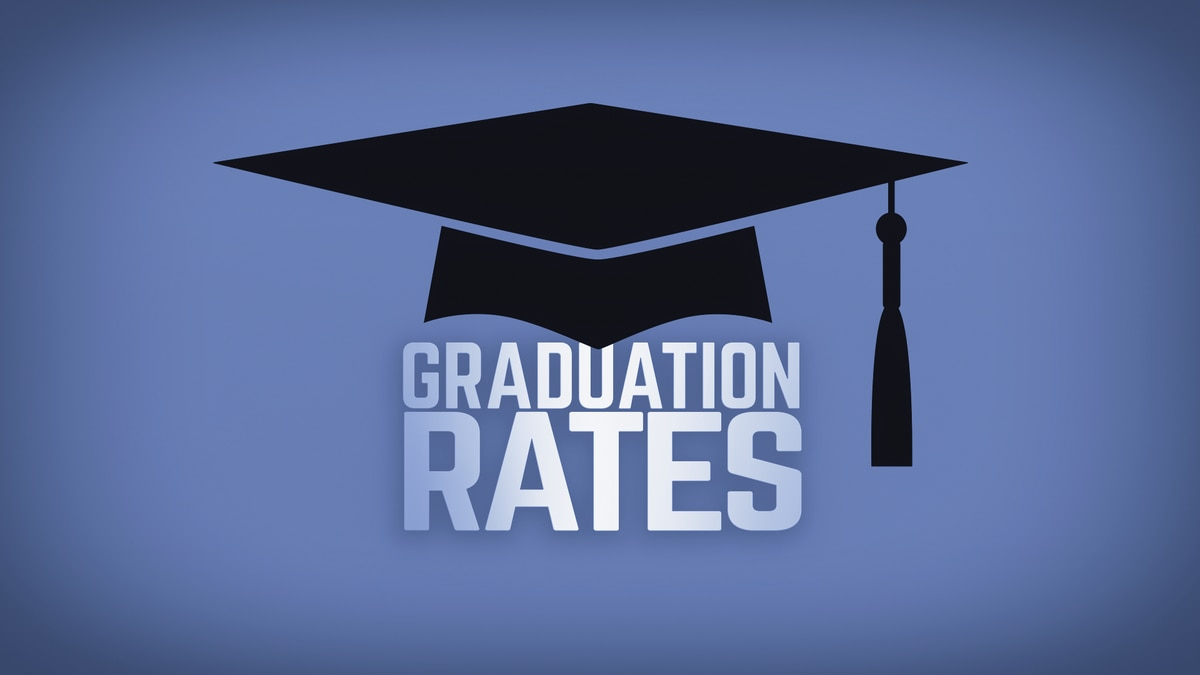 Interactive: Tracking DCSS high schools' graduation rates