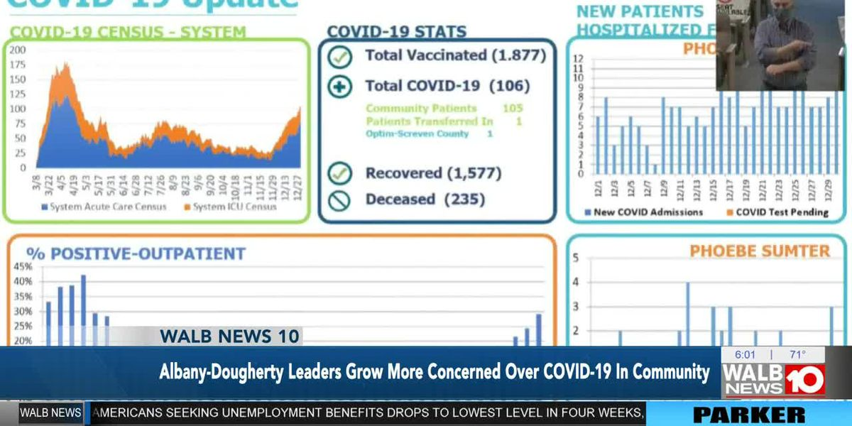 Albany, Dougherty Co. leaders grow more concerned over COVID-19 in community
