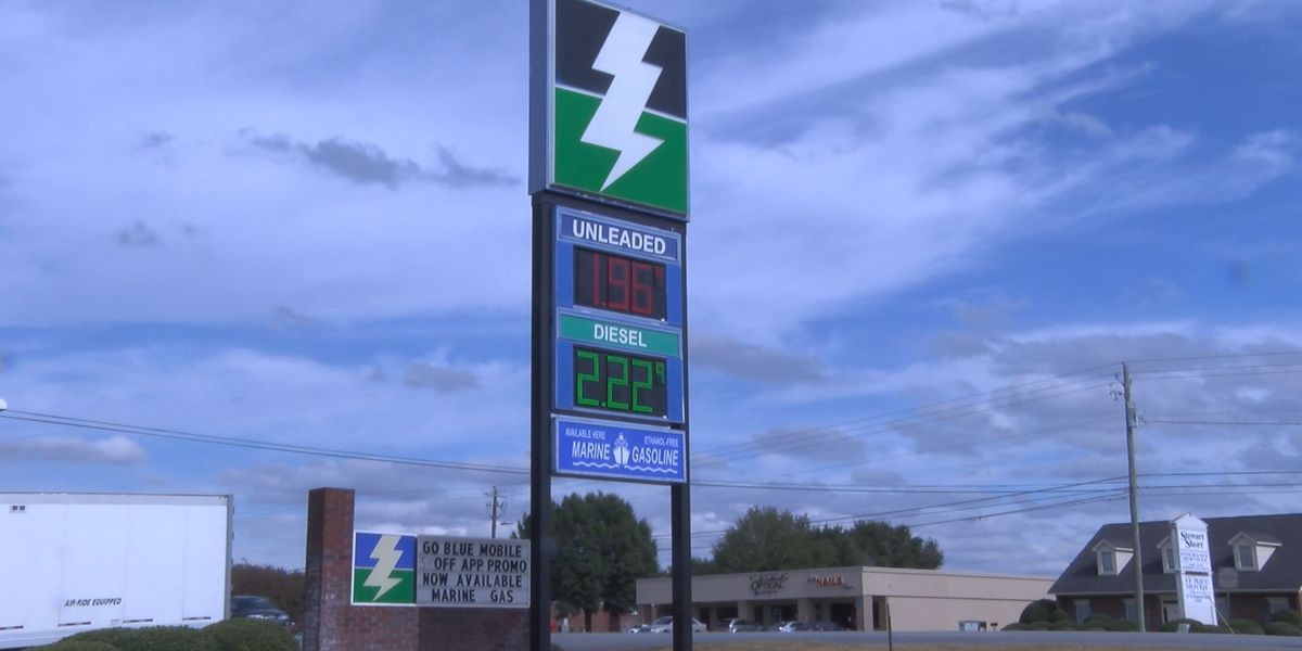 Gas prices are low just in time for holiday travel