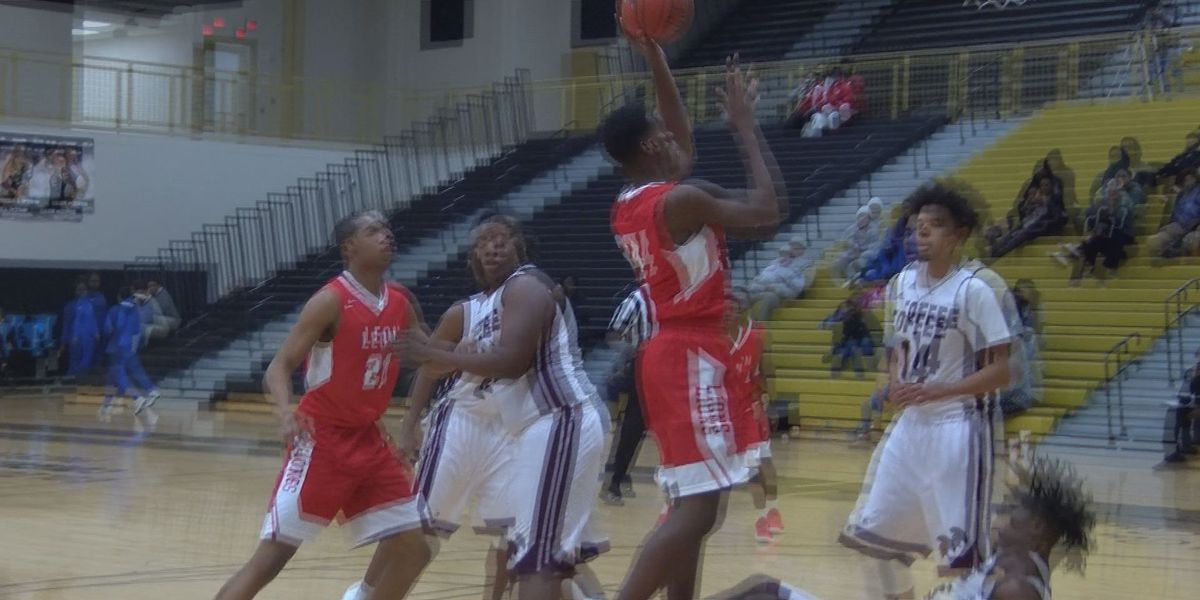 Colquitt County Christmas Shootout: Scores and Highlights