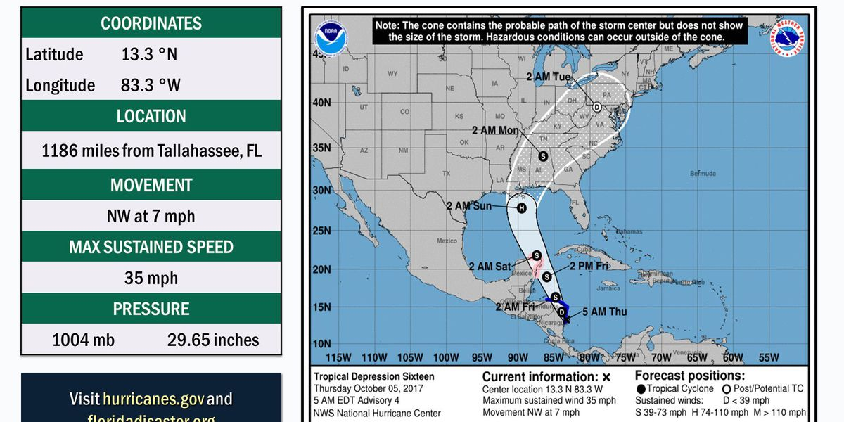 Tropical Storm Nate shifts west, less impact for SWGA