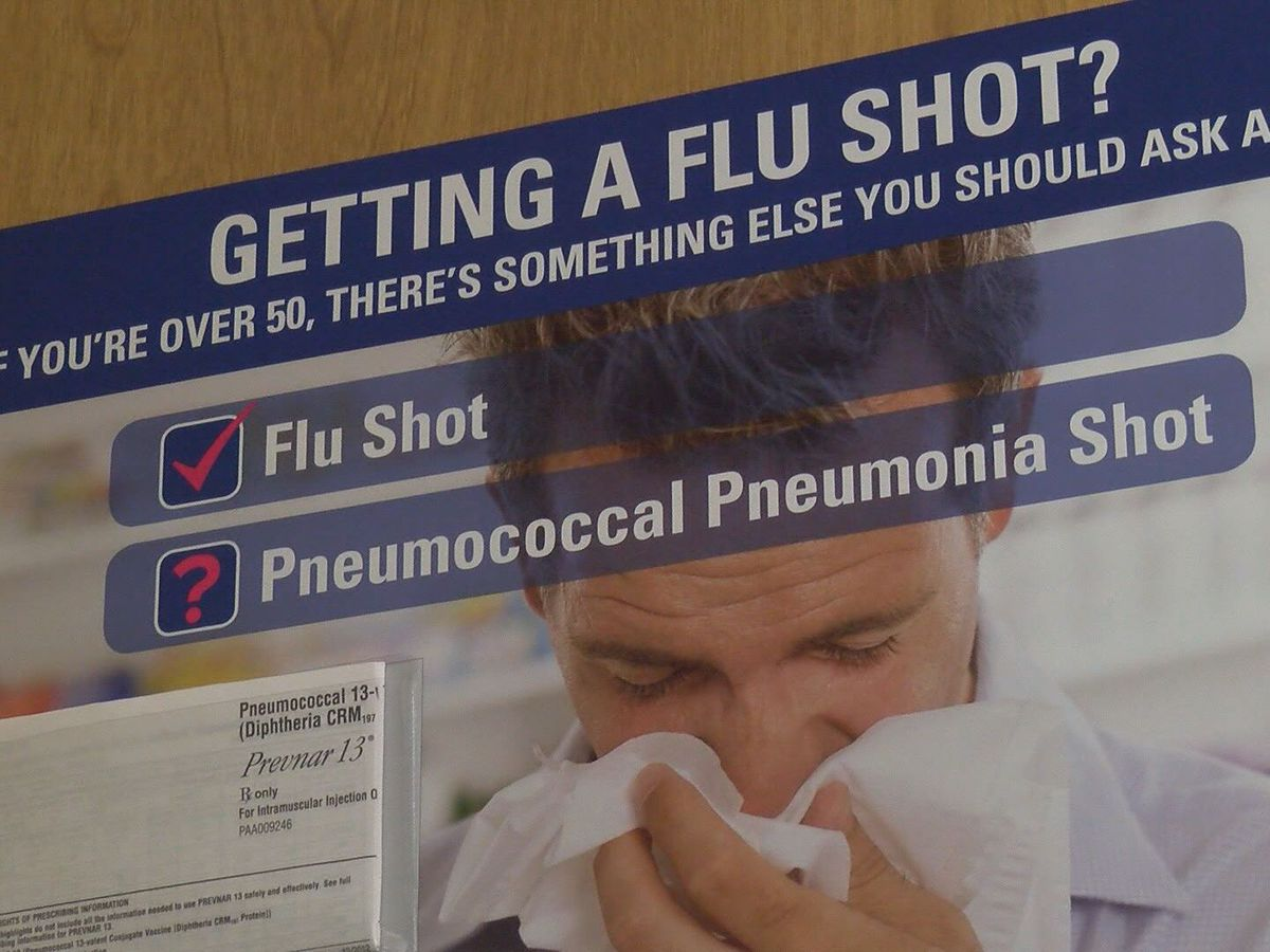 Flu season started early; what can you do to protect yourself from infection?
