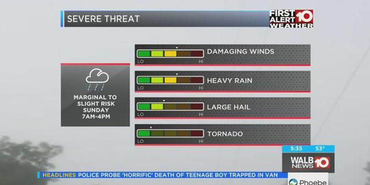 First Alert Forecast: Strong-Severe Storms roll though Sunday