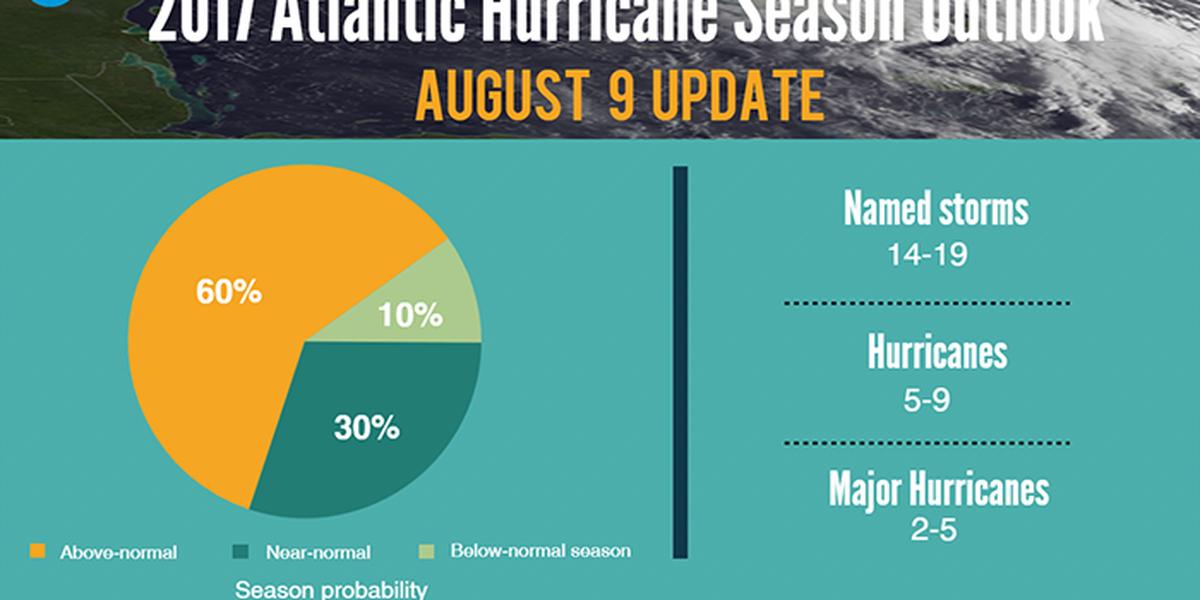 Above average hurricane season likely