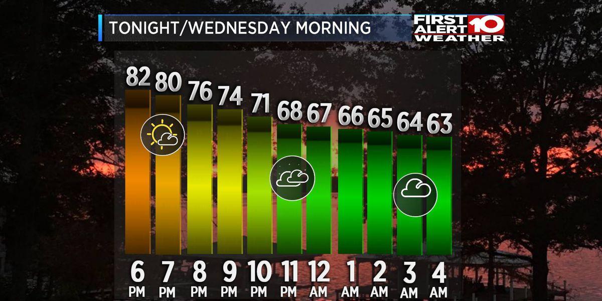 First Alert Forecast: Rain moves in Wednesday morning
